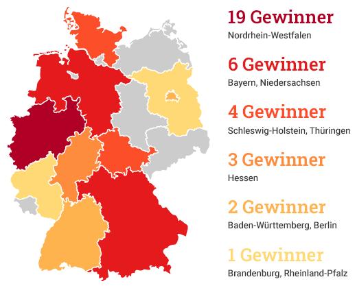 Deutsche Postcode Lotterie Monatsgewinner Statistik