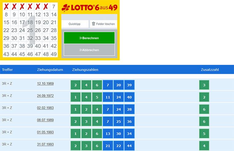 Lottobay Lottotip-Analyse