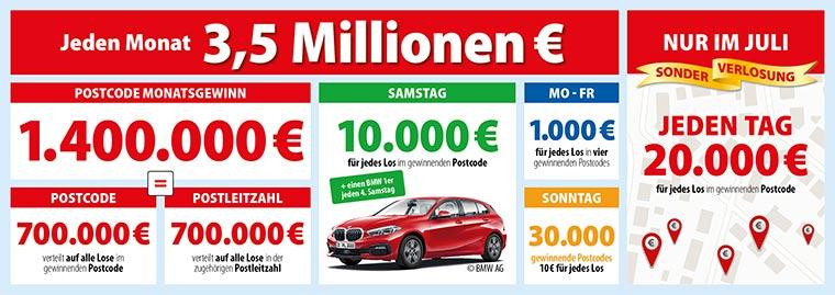 Postcode Lotterie Gewinnplan